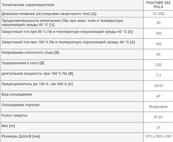 Сварочный полуавтомат REHM - PANTHER 202 PULS