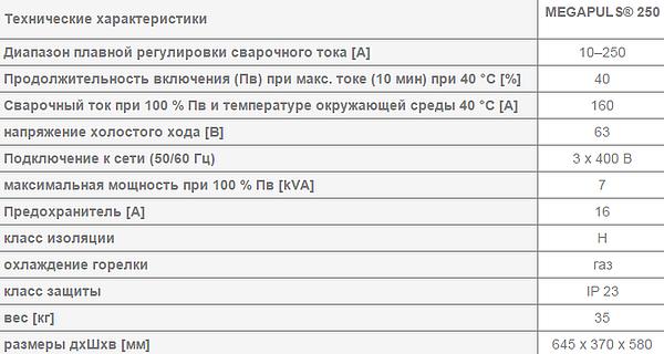 Сварочный полуавтомат REHM - MEGAPULS 250