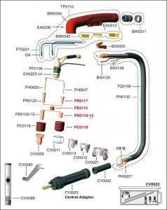 Плазмотроны