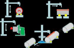 Сварочная колонна